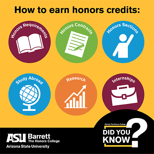 How to earn honors credits: honors requirements, honors contracts, honors sections, study abroad, research, internships